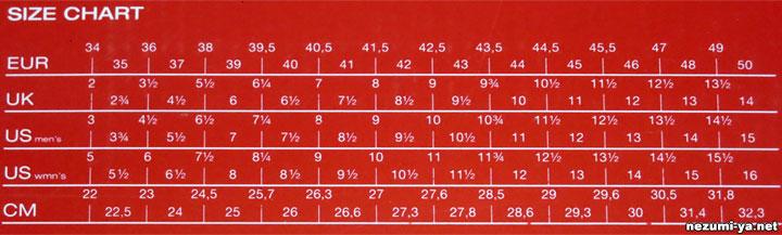 ノースウェーブのシューズのサイズ表2016年版