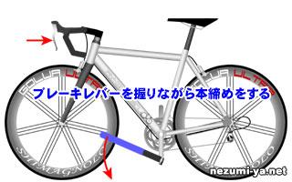 自転車のペダルの取り付け方 ...